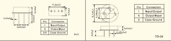 SAW Resonator Dip Dimension